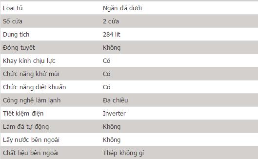tu-lanh-AQR-IP285AB