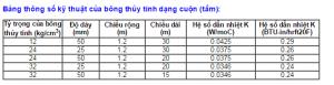 thông số kỹ thuật của bông thủy tinh dạng cuộn